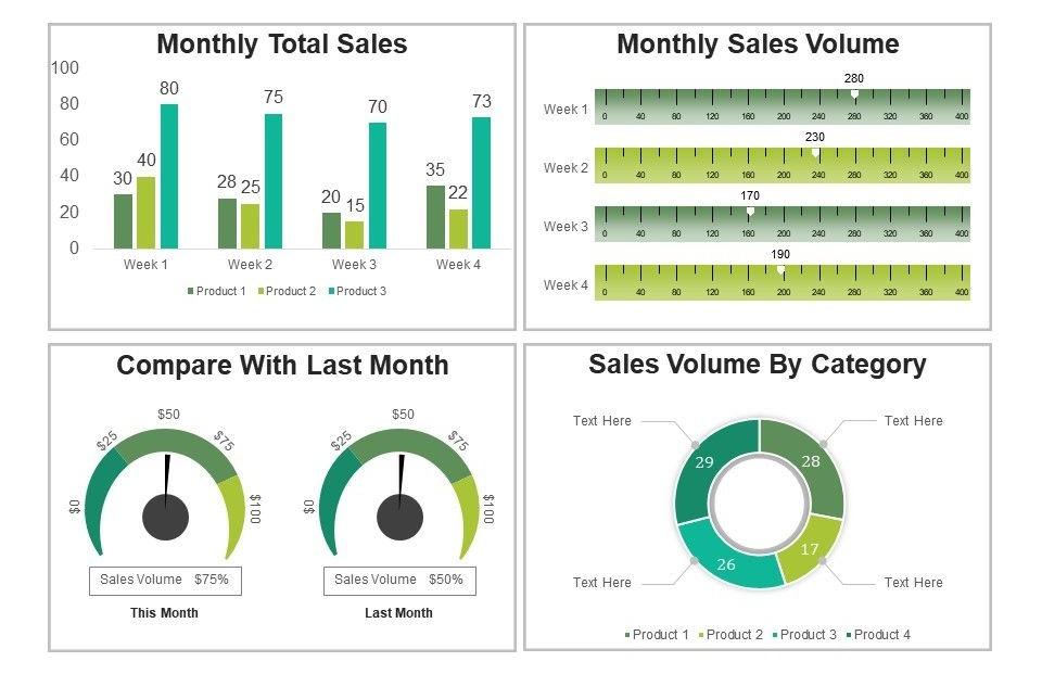 data_driven_sales